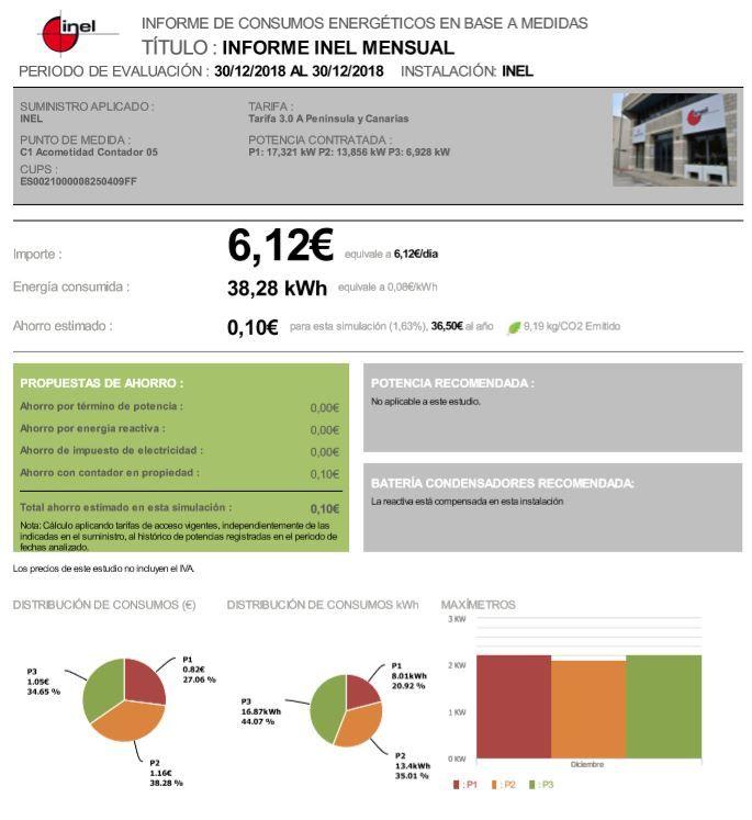 Generar Informes control y gestión energía