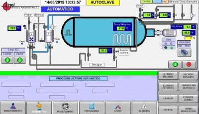Retrofitting Autoclave Inel